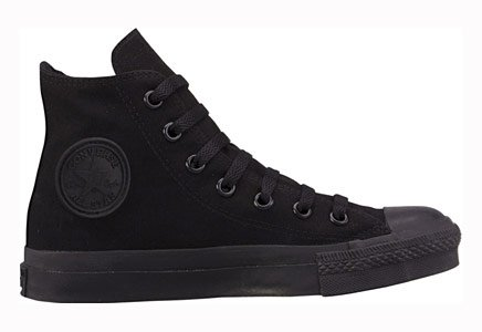 blackchucks